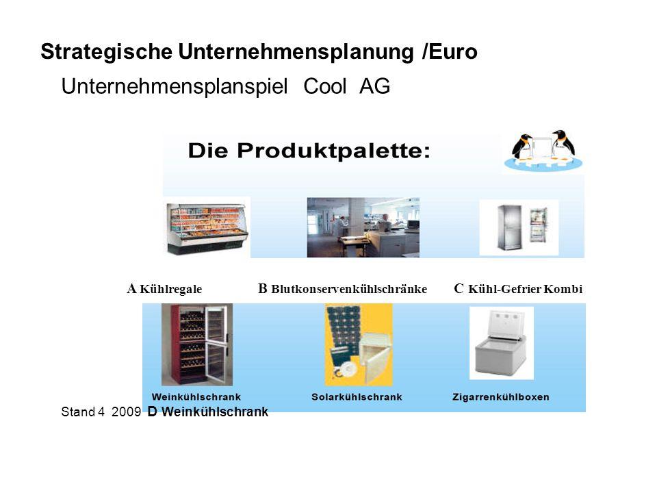 Unternehmensplanspiel Cool AG A Kühlregale B Blutkonservenkühlschränke C Kühl-Gefrier Kombi Stand 4 2009 D Weinkühlschrank Strategische Unternehmenspl