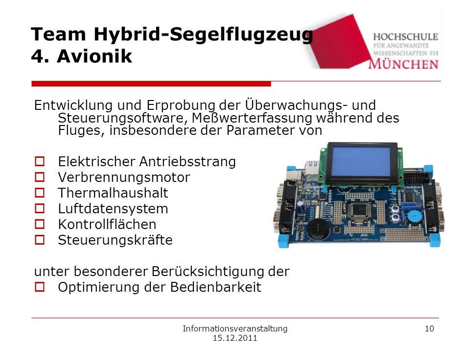 Informationsveranstaltung 15.12.2011 10 Team Hybrid-Segelflugzeug 4. Avionik Entwicklung und Erprobung der Überwachungs- und Steuerungsoftware, Meßwer