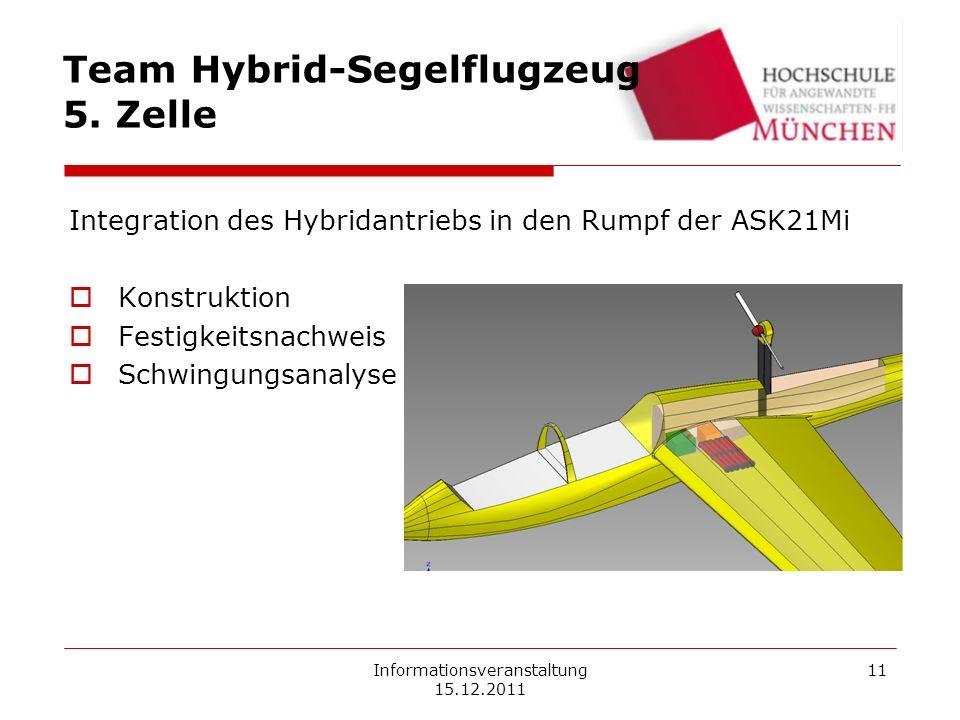 Informationsveranstaltung 15.12.2011 11 Team Hybrid-Segelflugzeug 5. Zelle Integration des Hybridantriebs in den Rumpf der ASK21Mi Konstruktion Festig