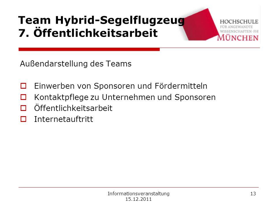 Informationsveranstaltung 15.12.2011 13 Team Hybrid-Segelflugzeug 7. Öffentlichkeitsarbeit Außendarstellung des Teams Einwerben von Sponsoren und Förd