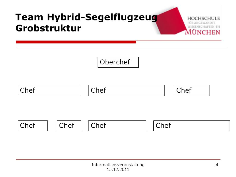Informationsveranstaltung 15.12.2011 4 Team Hybrid-Segelflugzeug Grobstruktur Oberchef Chef