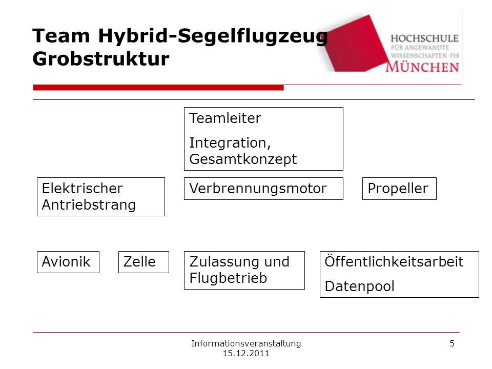 Informationsveranstaltung 15.12.2011 5 Team Hybrid-Segelflugzeug Grobstruktur Teamleiter Integration, Gesamtkonzept Elektrischer Antriebstrang Verbren