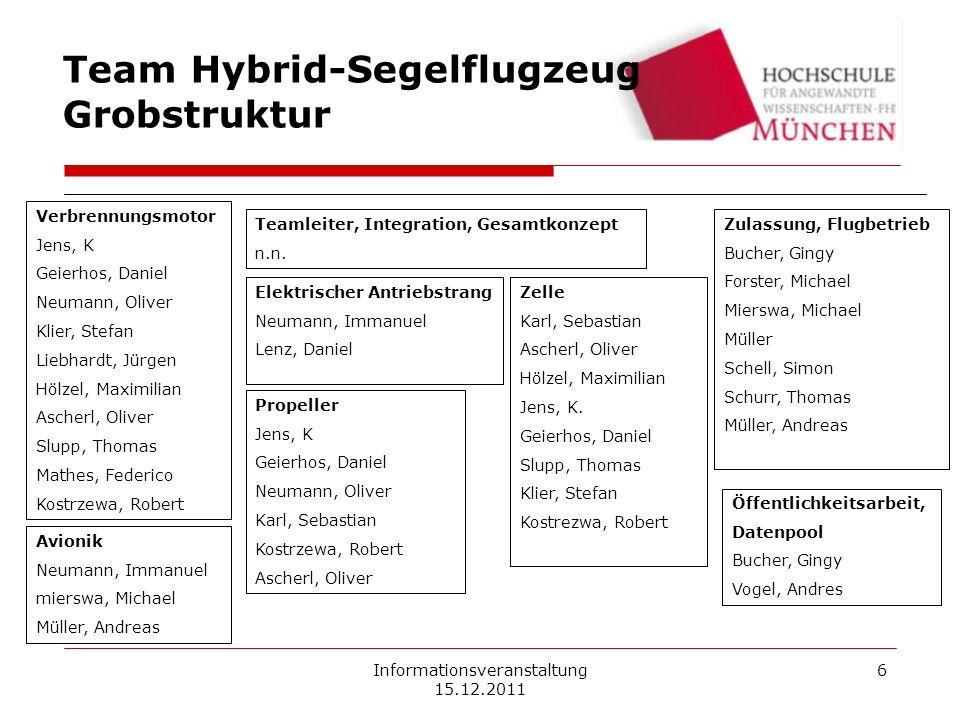 Informationsveranstaltung 15.12.2011 6 Team Hybrid-Segelflugzeug Grobstruktur Teamleiter, Integration, Gesamtkonzept n.n. Elektrischer Antriebstrang N