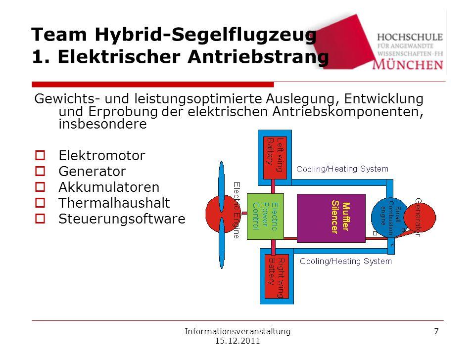Informationsveranstaltung 15.12.2011 7 Team Hybrid-Segelflugzeug 1. Elektrischer Antriebstrang Gewichts- und leistungsoptimierte Auslegung, Entwicklun