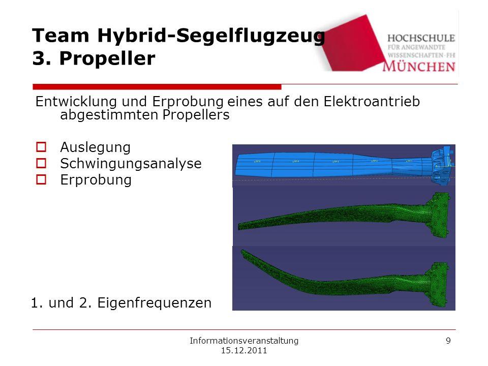 Informationsveranstaltung 15.12.2011 9 Team Hybrid-Segelflugzeug 3. Propeller Entwicklung und Erprobung eines auf den Elektroantrieb abgestimmten Prop