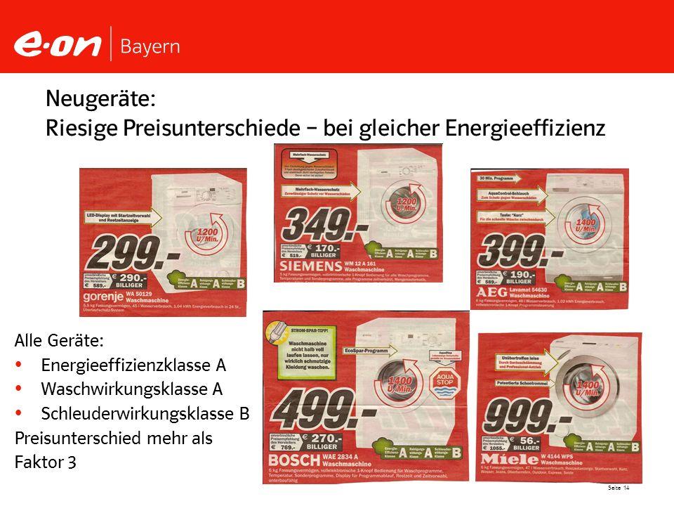 Seite 14 Neugeräte: Riesige Preisunterschiede – bei gleicher Energieeffizienz Alle Geräte: Energieeffizienzklasse A Waschwirkungsklasse A Schleuderwir