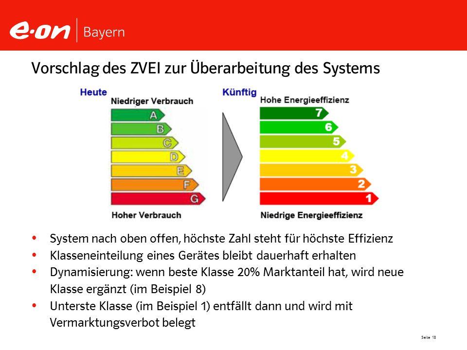 Seite 18 Vorschlag des ZVEI zur Überarbeitung des Systems System nach oben offen, höchste Zahl steht für höchste Effizienz Klasseneinteilung eines Ger