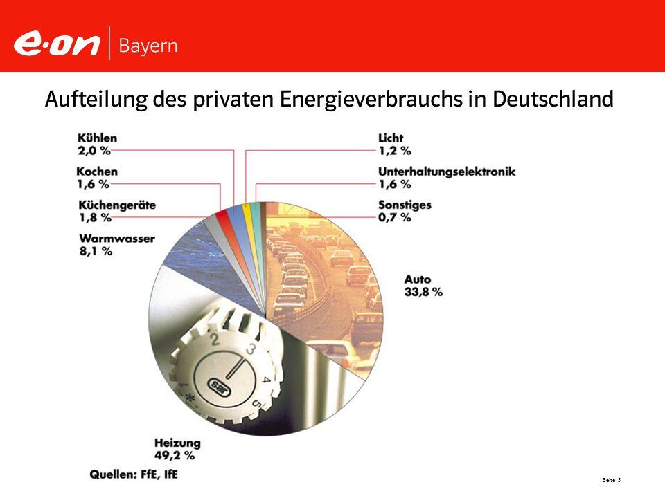 Seite 3 Aufteilung des privaten Energieverbrauchs in Deutschland
