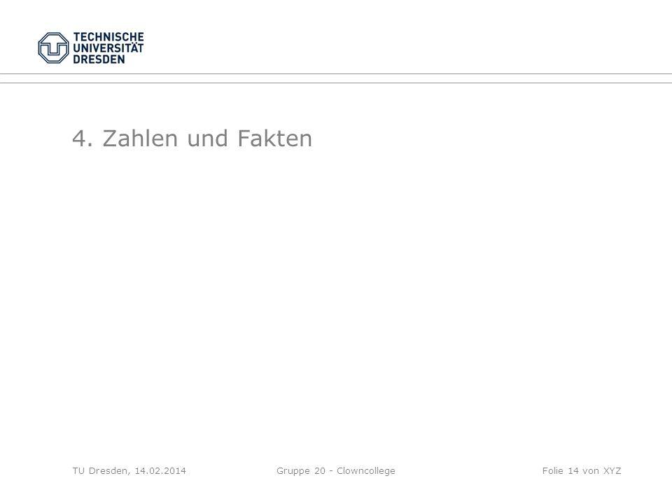 4. Zahlen und Fakten TU Dresden, 14.02.2014Gruppe 20 - ClowncollegeFolie 14 von XYZ