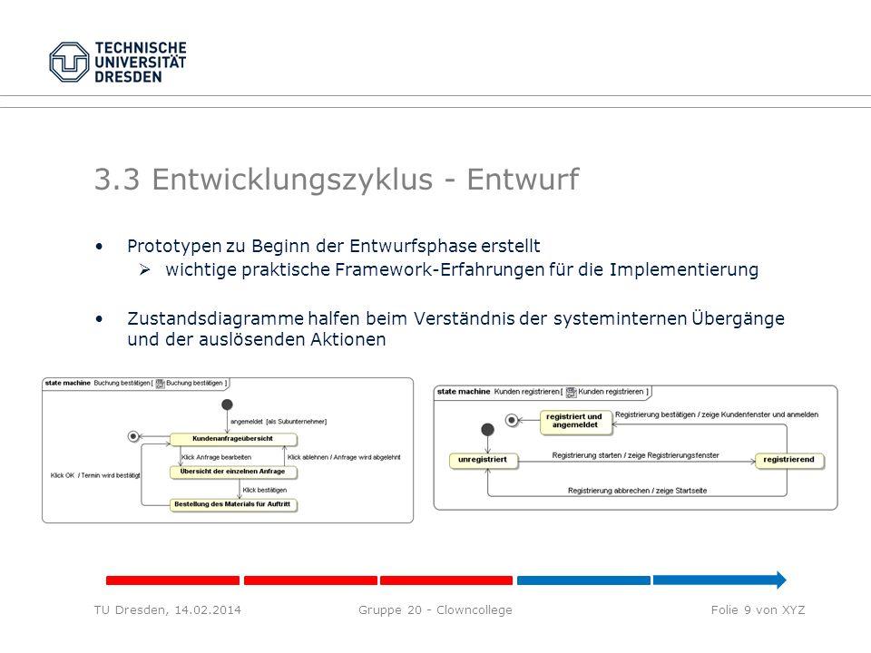 3.3 Entwicklungszyklus - Entwurf Prototypen zu Beginn der Entwurfsphase erstellt wichtige praktische Framework-Erfahrungen für die Implementierung Zus