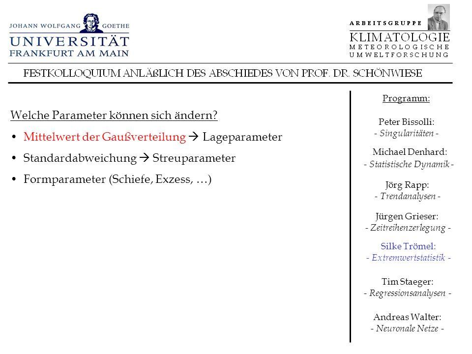 Peter Bissolli: - Singularitäten - Michael Denhard: - Statistische Dynamik - Jürgen Grieser: - Zeitreihenzerlegung - Jörg Rapp: - Trendanalysen - Silk