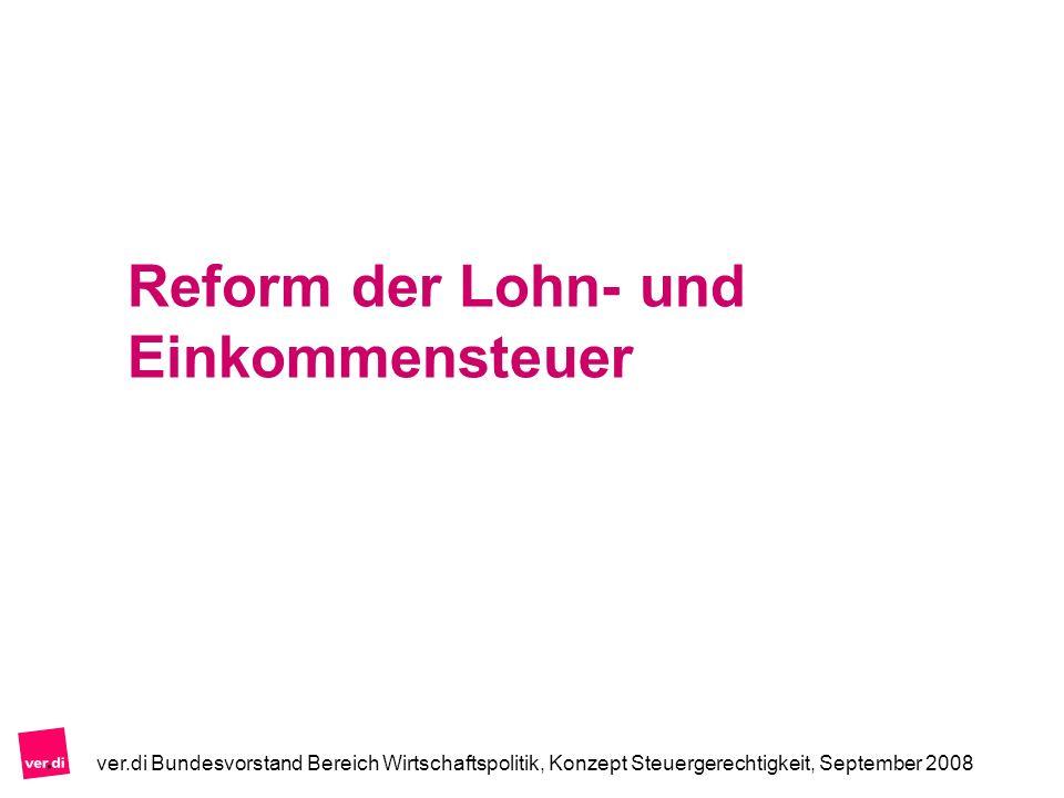 Reform der Lohn- und Einkommensteuer
