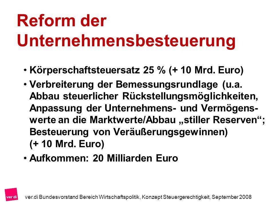 Reform der Unternehmensbesteuerung Körperschaftsteuersatz 25 % (+ 10 Mrd. Euro) Verbreiterung der Bemessungsrundlage (u.a. Abbau steuerlicher Rückstel