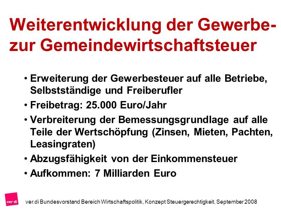 Weiterentwicklung der Gewerbe- zur Gemeindewirtschaftsteuer Erweiterung der Gewerbesteuer auf alle Betriebe, Selbstständige und Freiberufler Freibetra
