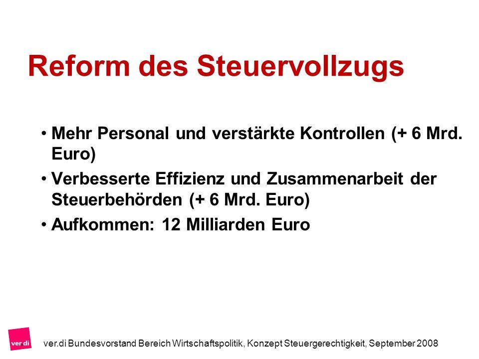 Reform des Steuervollzugs Mehr Personal und verstärkte Kontrollen (+ 6 Mrd. Euro) Verbesserte Effizienz und Zusammenarbeit der Steuerbehörden (+ 6 Mrd