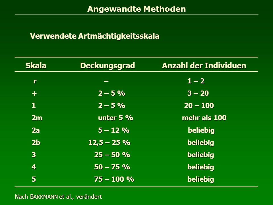 Angewandte Methoden Verwendete Artmächtigkeitsskala SkalaDeckungsgradAnzahl der Individuen r – 1 – 2 r – 1 – 2 + 2 – 5 %3 – 20 + 2 – 5 %3 – 20 1 2 – 5