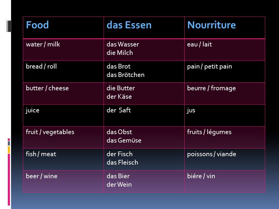 Fooddas EssenNourriture water / milkdas Wasser die Milch eau / lait bread / rolldas Brot das Brötchen pain / petit pain butter / cheesedie Butter der