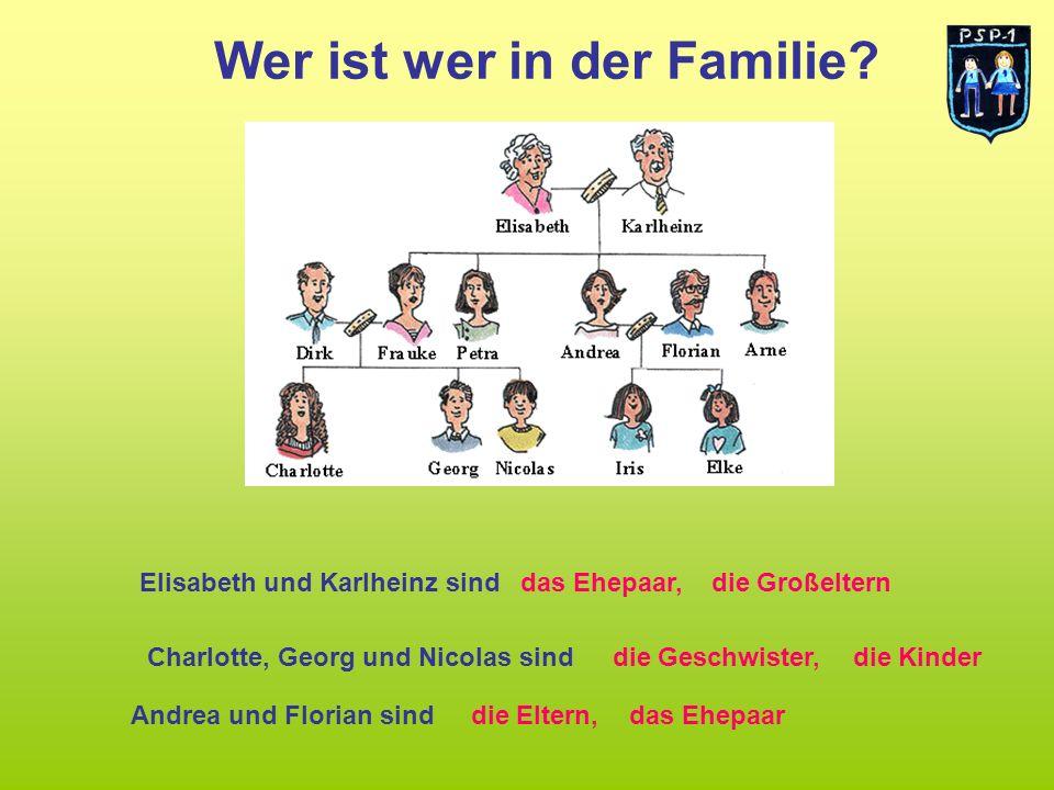 Wer ist wer in der Familie? Elisabeth und Karlheinz sinddas Ehepaar, Charlotte, Georg und Nicolas sinddie Geschwister, die Großeltern die Kinder Andre