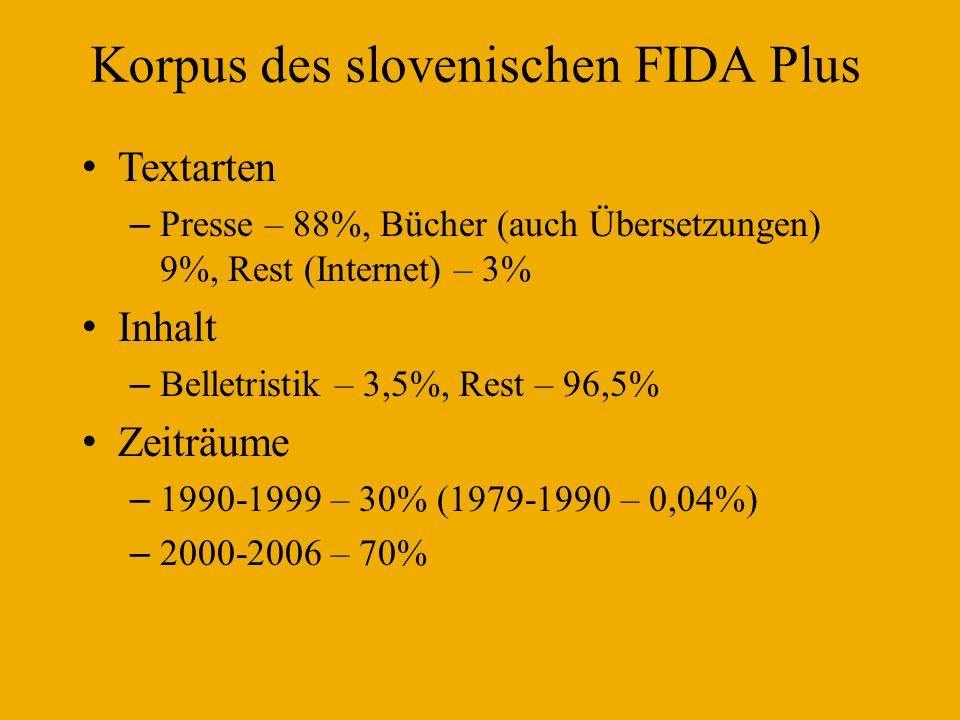 Nacionalnyj Korpus Russkogo Jazyka (www.ruscorpora.ru) Belletristik 40% andere geschriebene Texte (Presse) 56% gesprochene Texte 4% Zeitraum: seit dem Ende des 18.