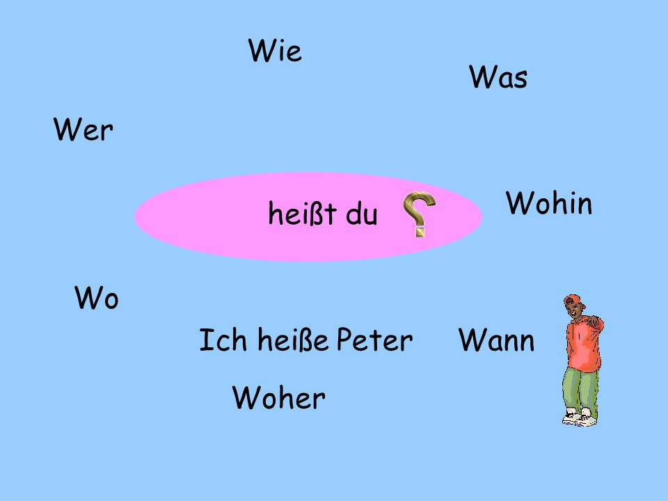 ? Wer Wie Was Wo Woher Wohin Wann heißt du Ich heiße Peter