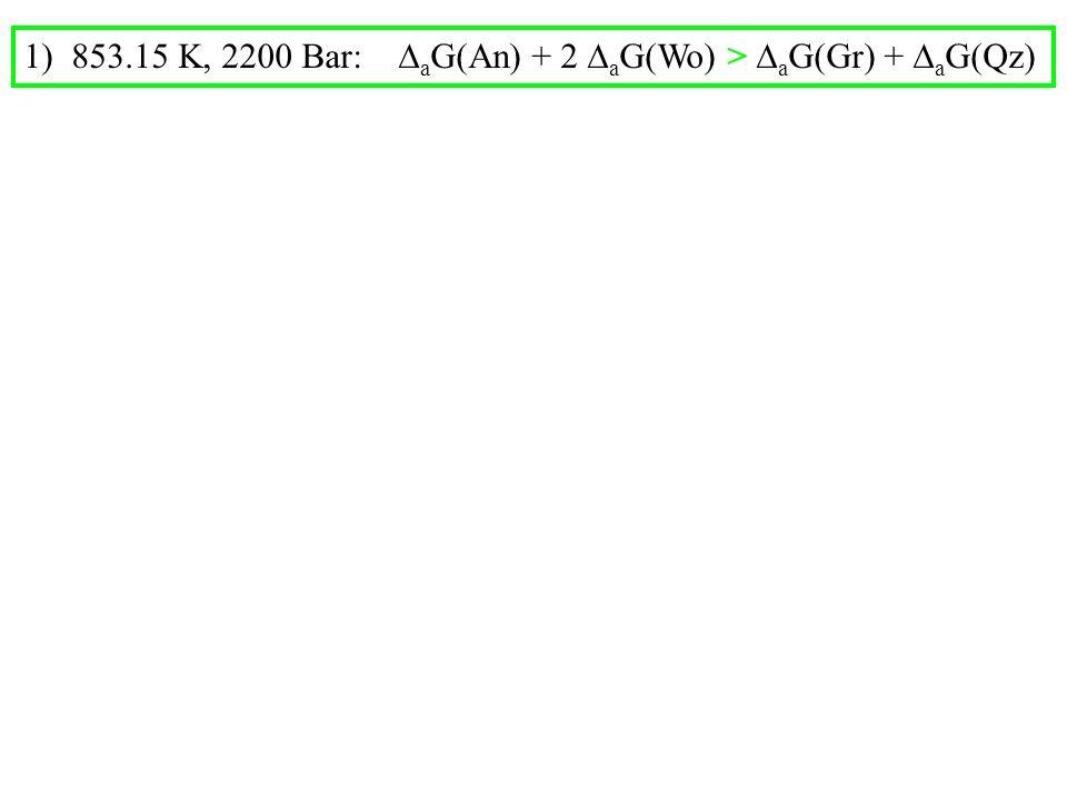 1) 853.15 K, 2200 Bar: a G(An) + 2 a G(Wo) > a G(Gr) + a G(Qz)