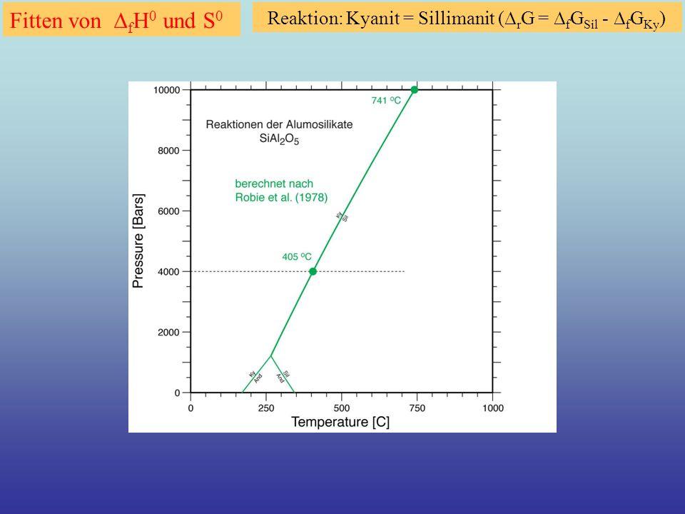 Reaktion: Kyanit = Sillimanit ( r G = f G Sil - f G Ky ) Fitten von f H 0 und S 0