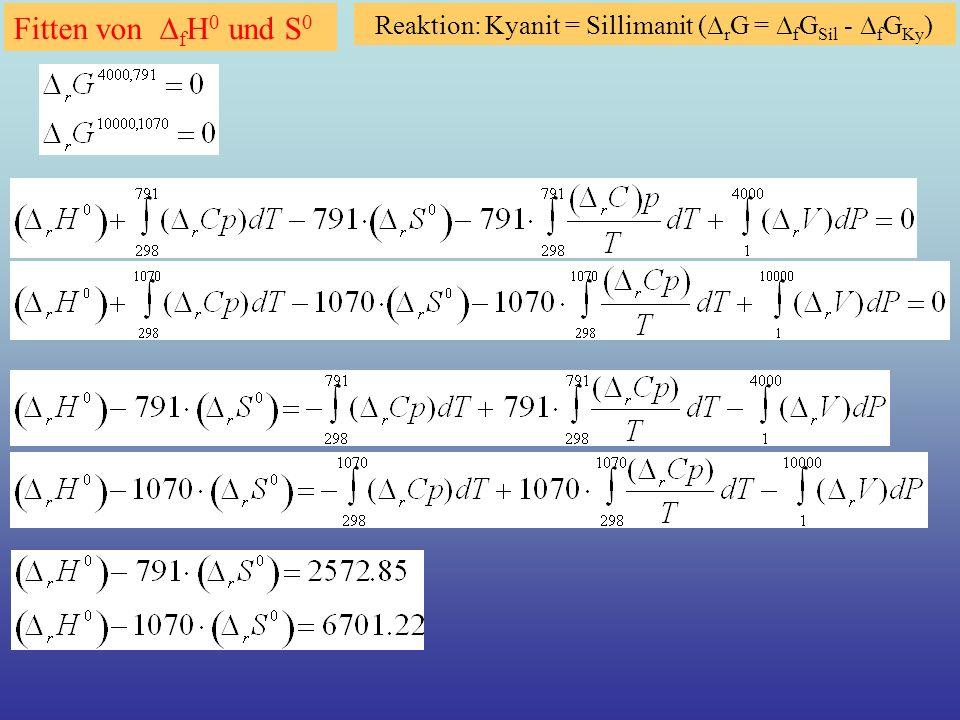 Fitten von f H 0 und S 0 Reaktion: Kyanit = Sillimanit ( r G = f G Sil - f G Ky )