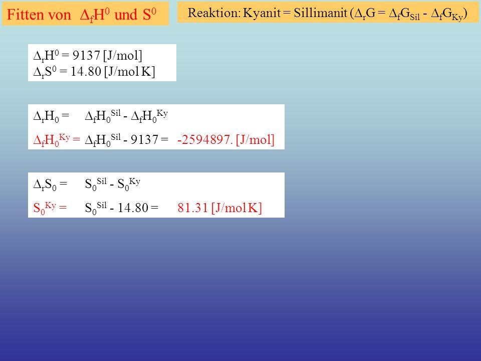 r H 0 = 9137 [J/mol] r S 0 = 14.80 [J/mol K] r H 0 = f H 0 Sil - f H 0 Ky f H 0 Ky = f H 0 Sil - 9137 =-2594897.