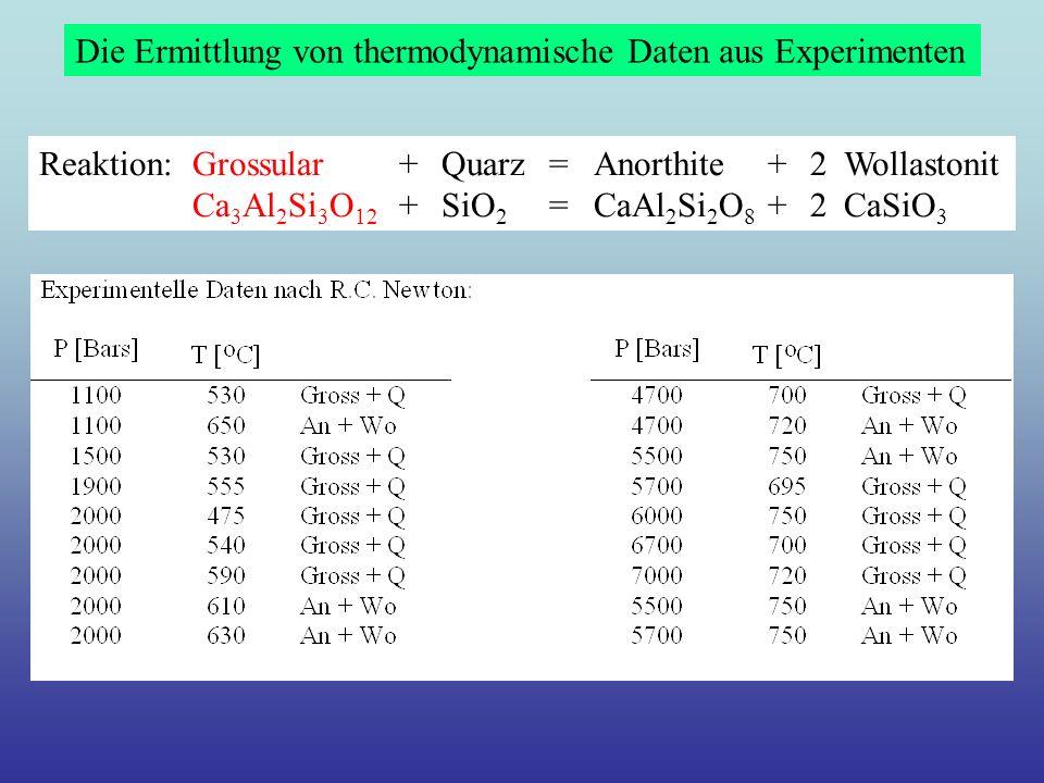 Reaktion:Grossular+Quarz=Anorthite+2Wollastonit Ca 3 Al 2 Si 3 O 12 +SiO 2 =CaAl 2 Si 2 O 8 +2CaSiO 3 Die Ermittlung von thermodynamische Daten aus Experimenten