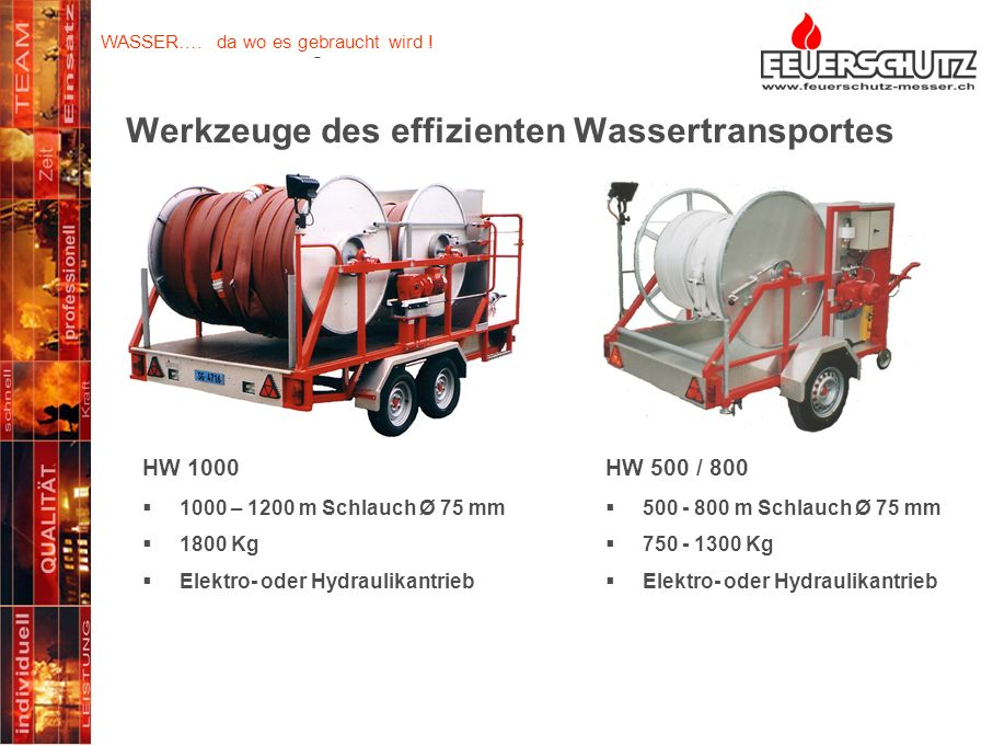 Seit über 30 Jahren optimieren wir die Einsatzkraft unserer Kunden… Werkzeuge des effizienten Wassertransportes HW 1000 1000 – 1200 m Schlauch Ø 75 mm