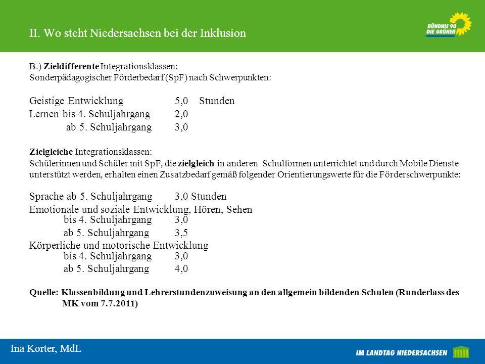 II. Wo steht Niedersachsen bei der Inklusion B.) Zieldifferente Integrationsklassen: Sonderpädagogischer Förderbedarf (SpF) nach Schwerpunkten: Geisti