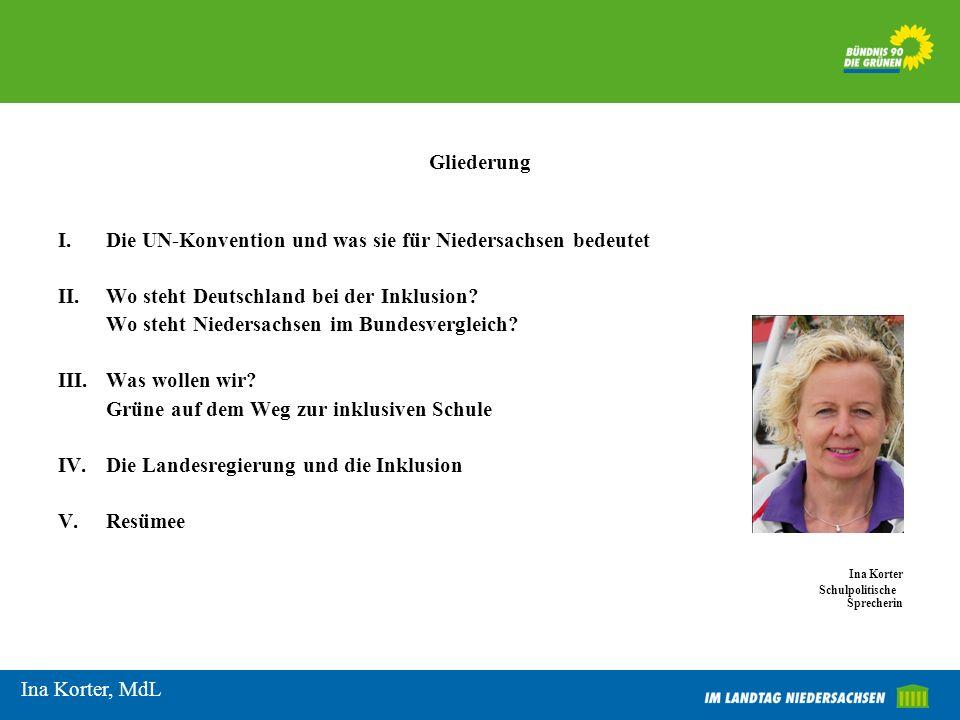 Gliederung I.Die UN-Konvention und was sie für Niedersachsen bedeutet II.Wo steht Deutschland bei der Inklusion? Wo steht Niedersachsen im Bundesvergl