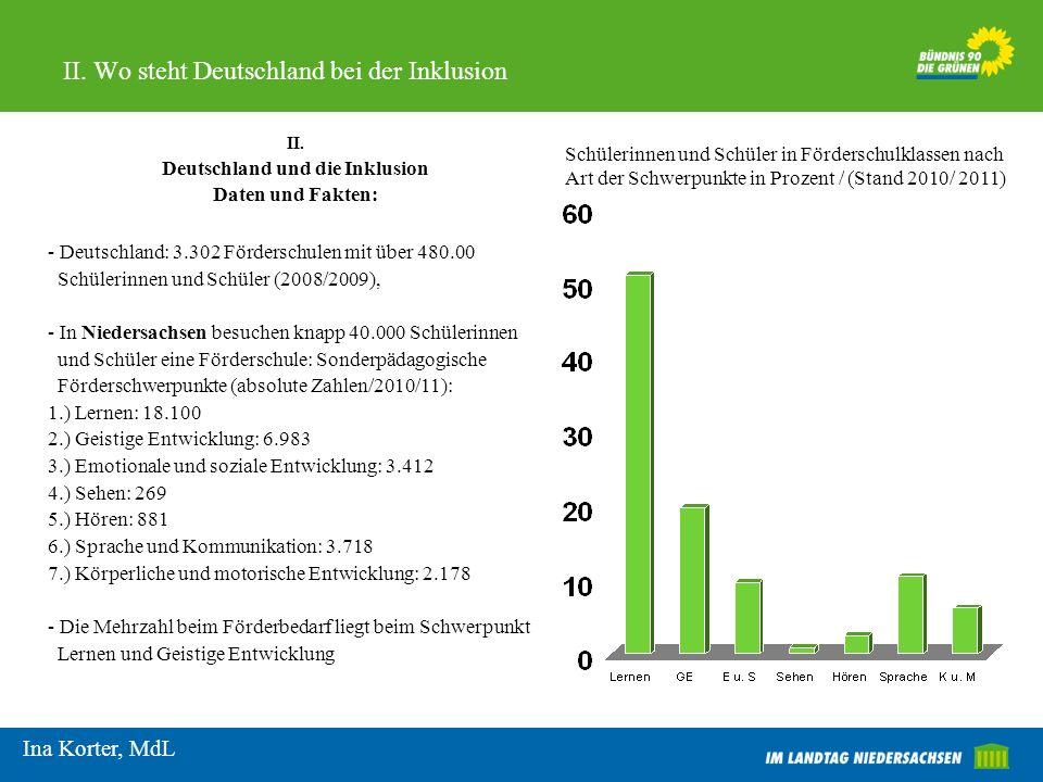 II. Wo steht Deutschland bei der Inklusion II. Deutschland und die Inklusion Daten und Fakten: - Deutschland: 3.302 Förderschulen mit über 480.00 Schü
