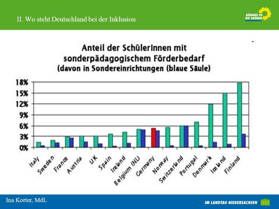II. Wo steht Deutschland bei der Inklusion Ina Korter, MdL