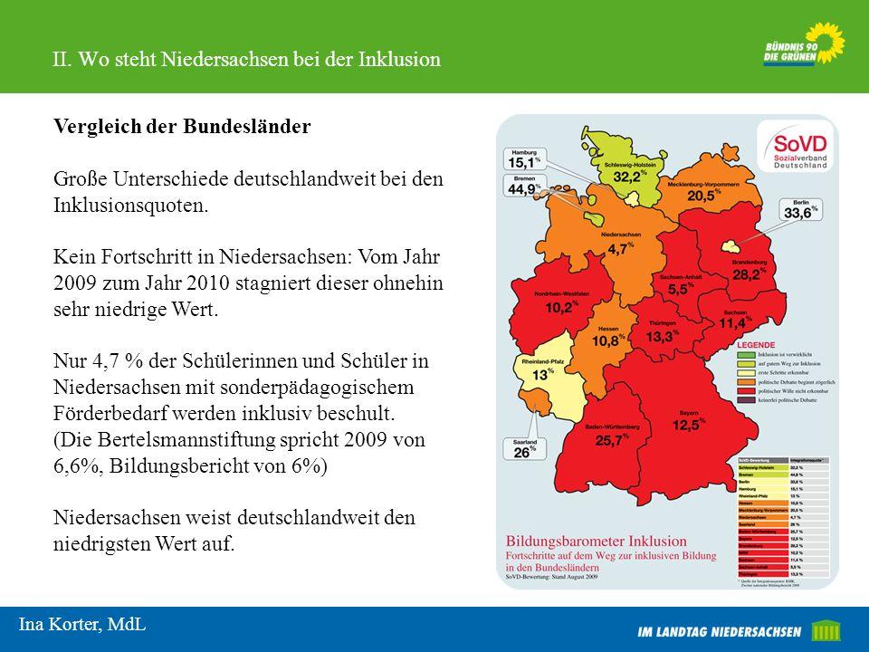 II. Wo steht Niedersachsen bei der Inklusion Ina Korter, MdL Vergleich der Bundesländer Große Unterschiede deutschlandweit bei den Inklusionsquoten. K