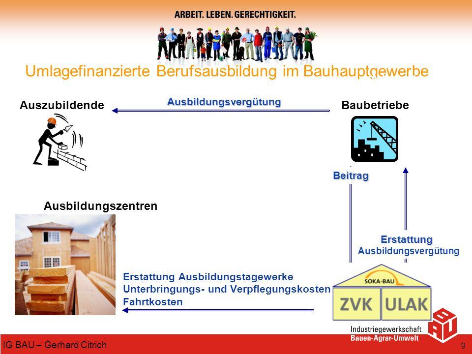 9 IG BAU – Gerhard Citrich Ausbildungszentren Umlagefinanzierte Berufsausbildung im Bauhauptgewerbe Arbeitgeber Ausbildungsvergütung BaubetriebeAuszub