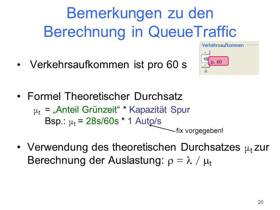 20 Bemerkungen zu den Berechnung in QueueTraffic Verkehrsaufkommen ist pro 60 s Formel Theoretischer Durchsatz μ t = Anteil Grünzeit * Kapazität Spur