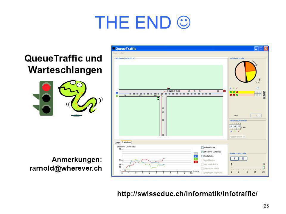 25 THE END http://swisseduc.ch/informatik/infotraffic/ QueueTraffic und Warteschlangen Anmerkungen: rarnold@wherever.ch