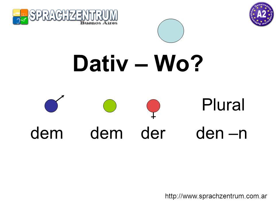 dem dem der den –n http://www.sprachzentrum.com.ar Dativ – Wo? Plural