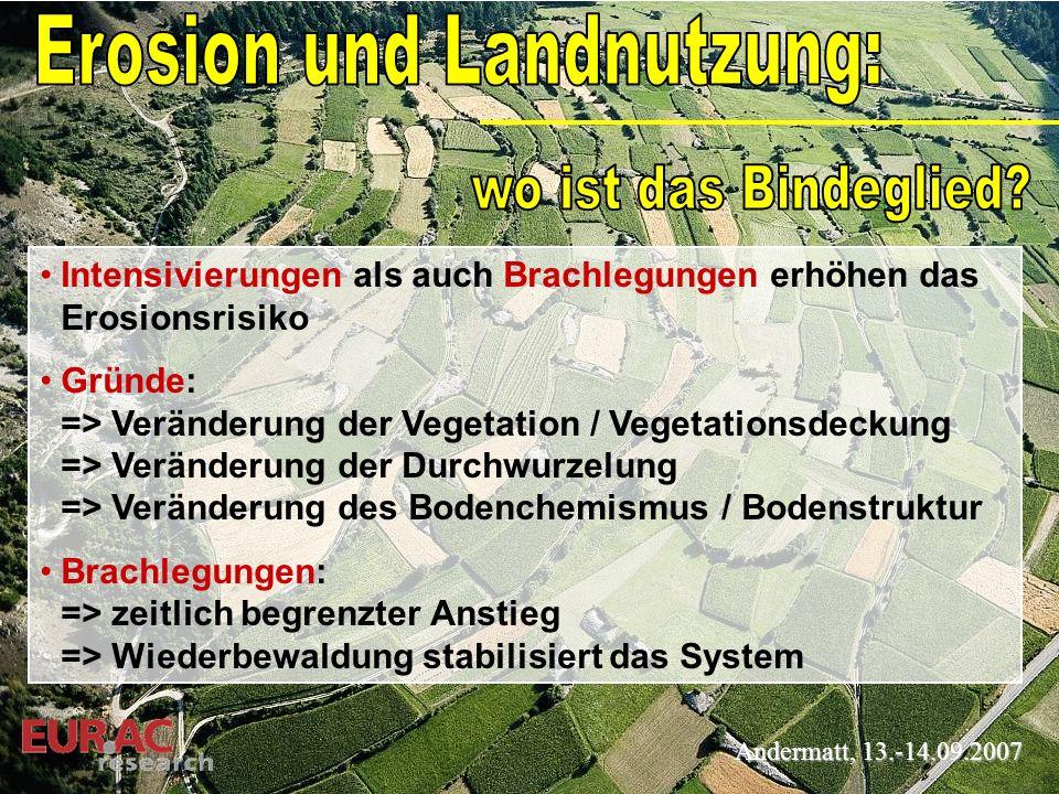 Andermatt, 13.-14.09.2007 Intensivierungen als auch Brachlegungen erhöhen das Erosionsrisiko Gründe: => Veränderung der Vegetation / Vegetationsdeckun
