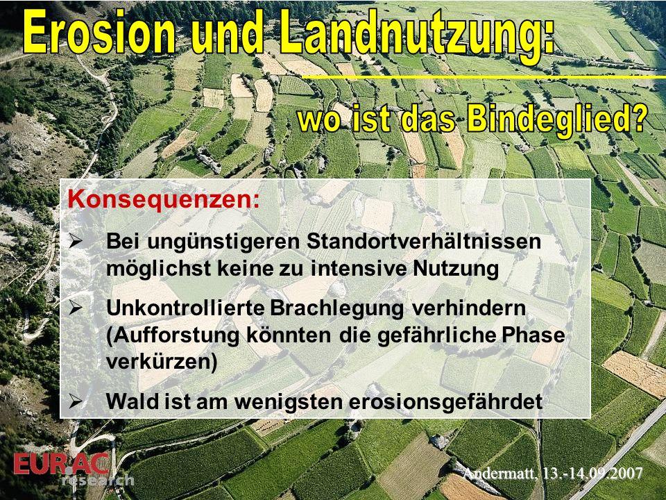 Andermatt, 13.-14.09.2007 Konsequenzen: Bei ungünstigeren Standortverhältnissen möglichst keine zu intensive Nutzung Unkontrollierte Brachlegung verhi
