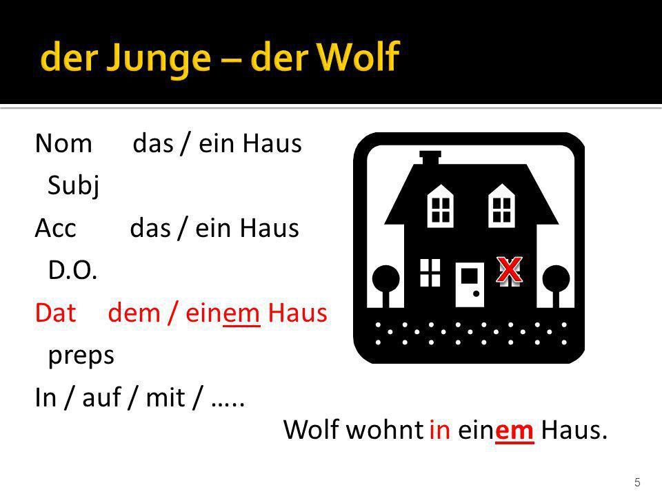 5 Wolf wohnt in einem Haus. Nom das / ein Haus Subj Acc das / ein Haus D.O. Dat dem / einem Haus preps In / auf / mit / …..