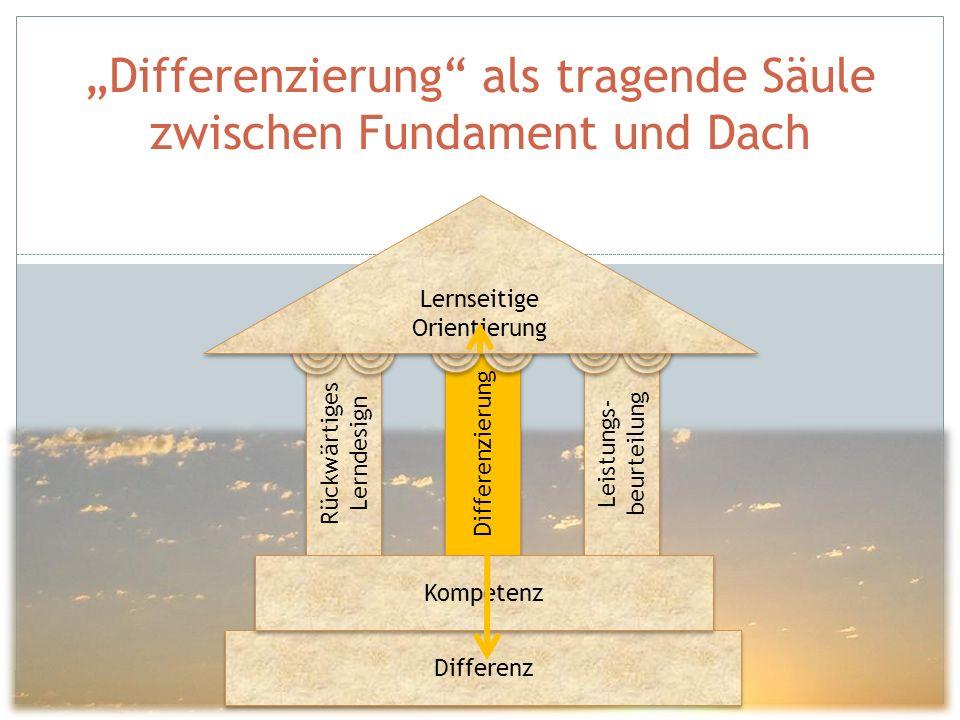 Differenzierung als tragende Säule zwischen Fundament und Dach Rückwärtiges Lerndesign Differenzierung Leistungs- beurteilung Differenz Kompetenz Lern