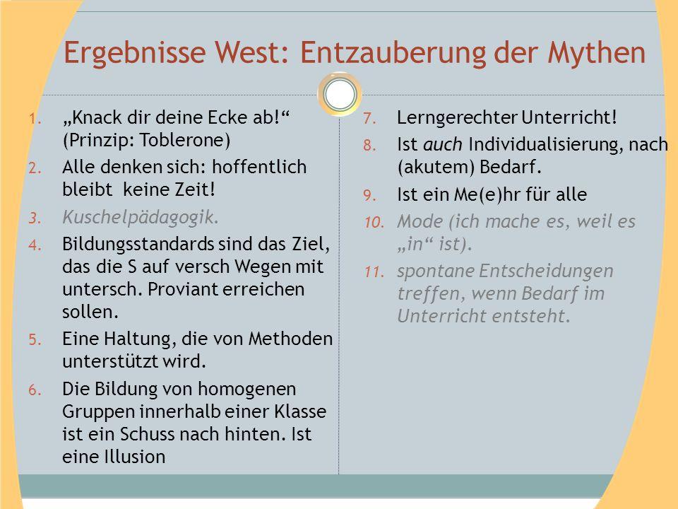 Ergebnisse West: Entzauberung der Mythen 1. Knack dir deine Ecke ab! (Prinzip: Toblerone) 2. Alle denken sich: hoffentlich bleibt keine Zeit! 3. Kusch