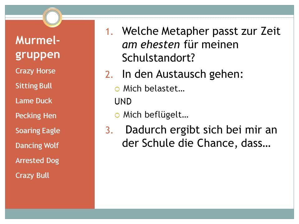 Murmel- gruppen 1. Welche Metapher passt zur Zeit am ehesten für meinen Schulstandort? 2. In den Austausch gehen: Mich belastet… UND Mich beflügelt… 3