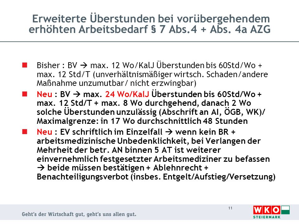 11 Erweiterte Überstunden bei vorübergehendem erhöhten Arbeitsbedarf § 7 Abs.4 + Abs. 4a AZG Bisher : BV max. 12 Wo/KalJ Überstunden bis 60Std/Wo + ma
