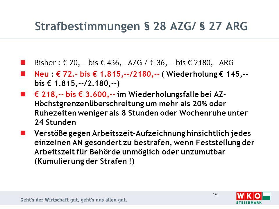 16 Strafbestimmungen § 28 AZG/ § 27 ARG Bisher : 20,-- bis 436,--AZG / 36,-- bis 2180,--ARG Neu : 72.– bis 1.815,--/2180,-- ( Wiederholung 145,-- bis