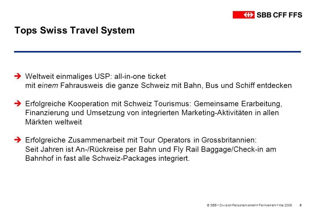 © SBB Division Personenverkehr Fernverkehr Mai 20058 Tops Swiss Travel System Weltweit einmaliges USP: all-in-one ticket mit einem Fahrausweis die gan