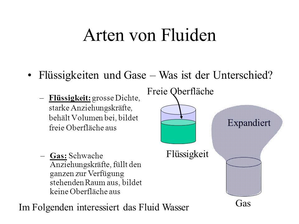Arten von Fluiden –Flüssigkeit: grosse Dichte, starke Anziehungskräfte, behält Volumen bei, bildet freie Oberfläche aus Flüssigkeiten und Gase – Was i
