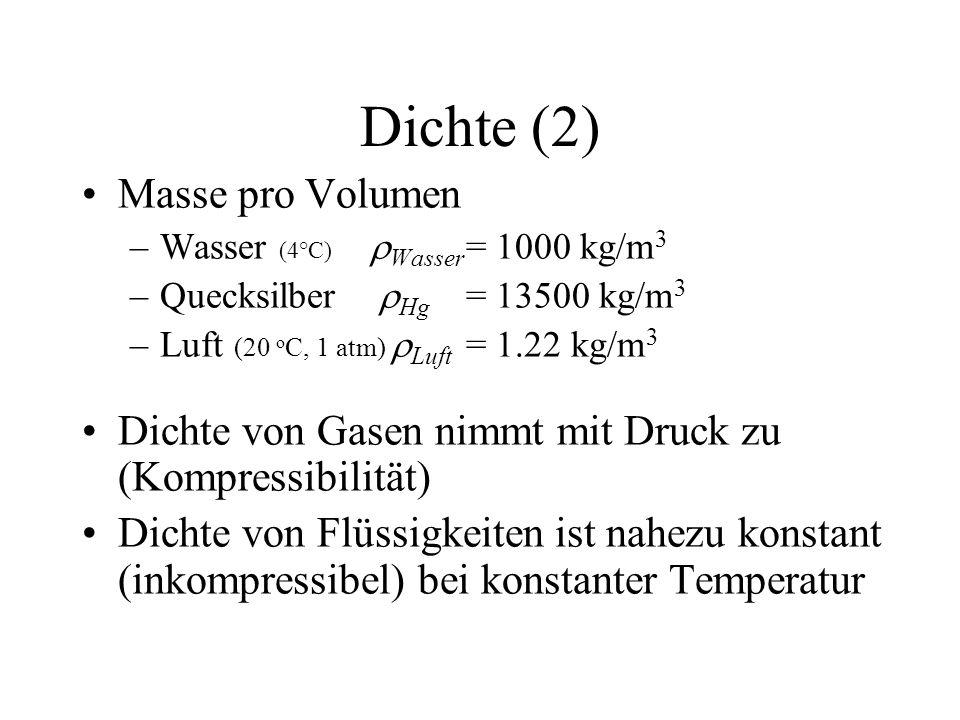 Dichte (2) Masse pro Volumen –Wasser (4°C) Wasser = 1000 kg/m 3 –Quecksilber Hg = 13500 kg/m 3 –Luft (20 o C, 1 atm) Luft = 1.22 kg/m 3 Dichte von Gas
